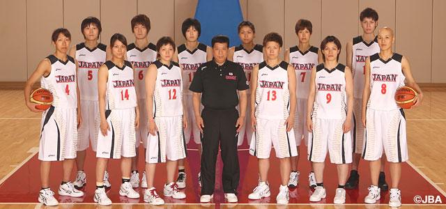 バスケ日本代表試合日程 女子