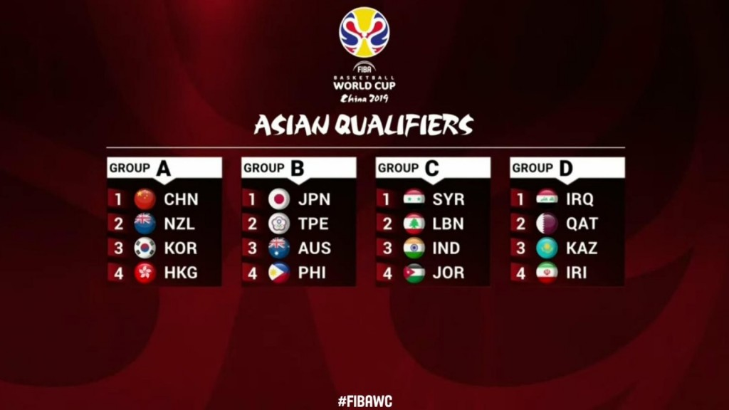 FIBAWC2019_Asian-Qualifiers_draw170507